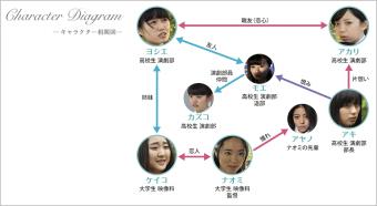 story_soukanzu[1]