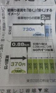151024_タクシー。88km370円