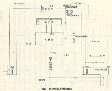平安京大極殿基壇図(平安京提要)
