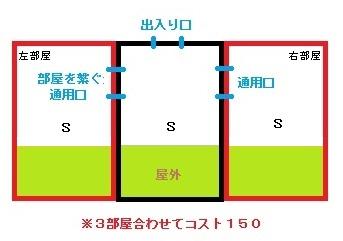 マイルームS+S2 20151209E