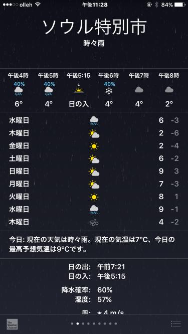 韓国らしい気温。