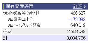 評価損益20151107