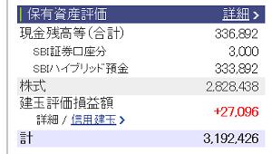 評価損益20151128