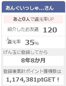 20151122gdpt2.png