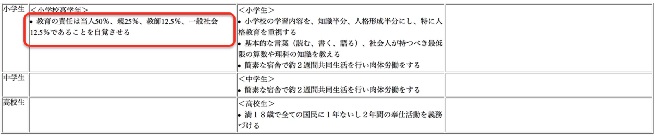 教育改革2−1