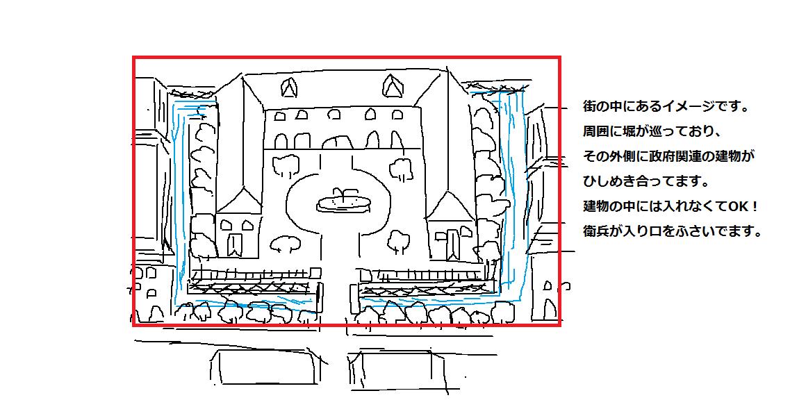 イメージ図・大統領官邸