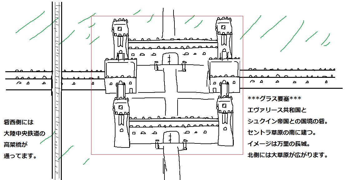 イメージ図・グラス要塞