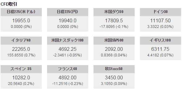 Baidu IME_2015-11-24_1-54-36