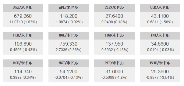 Baidu IME_2015-11-24_1-52-37
