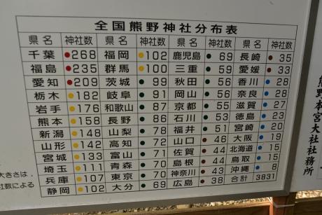 20熊野大社多いな