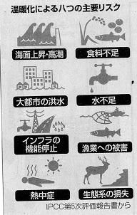 15.4.15朝日・温暖化対策1 - コピー