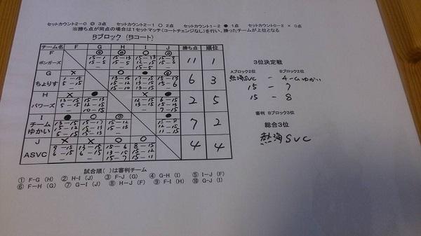 20150921_2