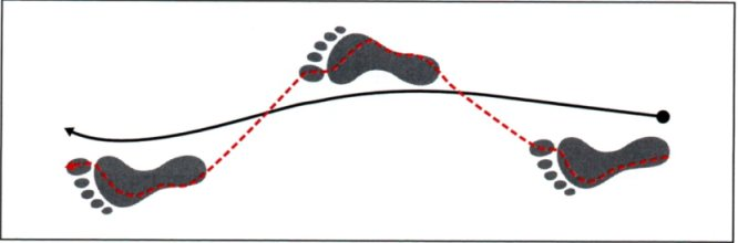 「重心移動 歩行」の画像検索結果