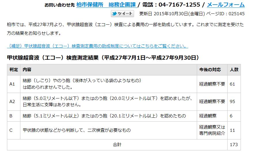 051030 KashiwaKensa