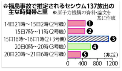Yomiuri2.png