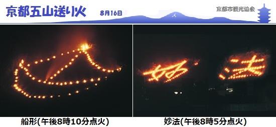 五山の送り火(船形、妙・法)