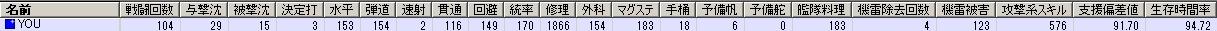 2~3日目大海戦DBA
