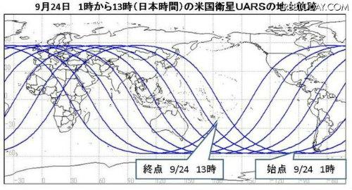 人工衛星 軌道