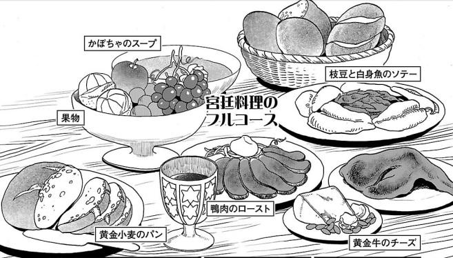 ダンジョン飯2-1