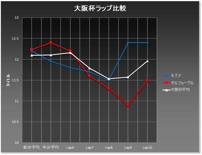 大阪杯01