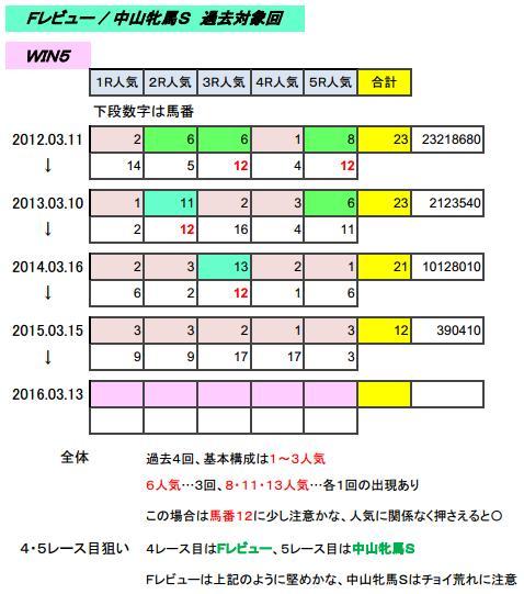 03_13_win5a.jpg