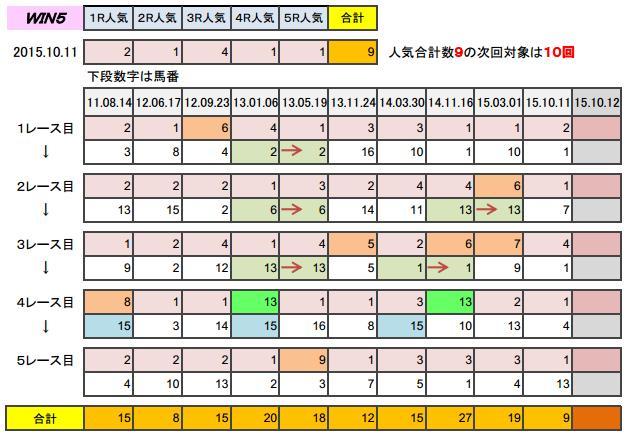10_12_WIN5a.jpg