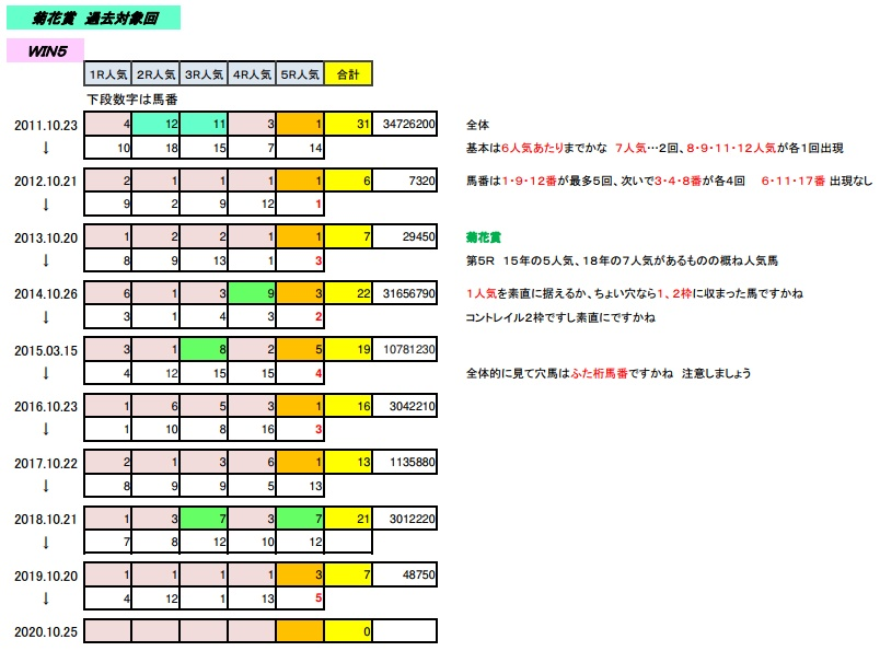 10_25_win5a.jpg