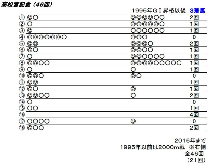 17_高松宮記念