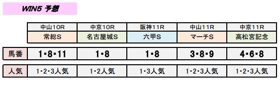 3_27_win5.jpg
