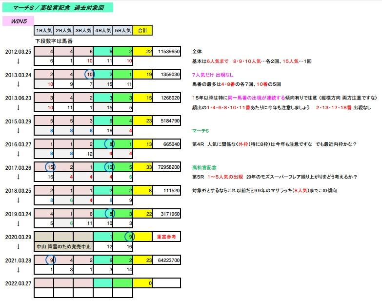 3_27_win5a.jpg