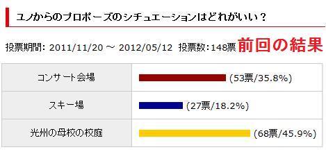 2011-2012-yuno_20160320022125f31.jpg