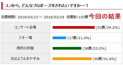 2016-yuno.jpg