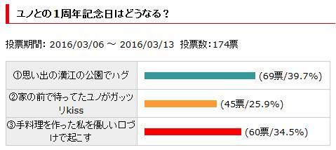 20160313-yuno.jpg