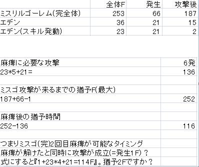 ミスゴ2回麻痺計算_20151030