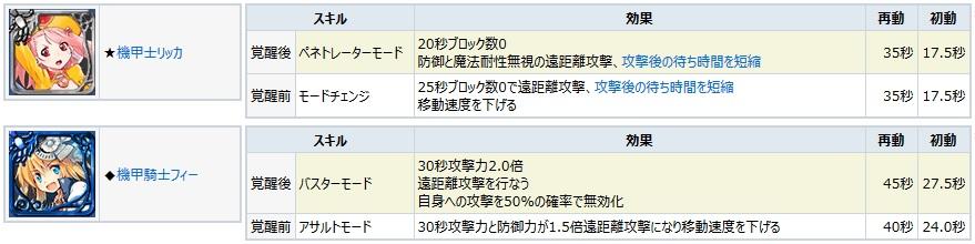 機甲士スキル覚醒_20151105