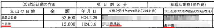生花代 12,600円 H24.3.6 ○○葬具 瀬戸市○○