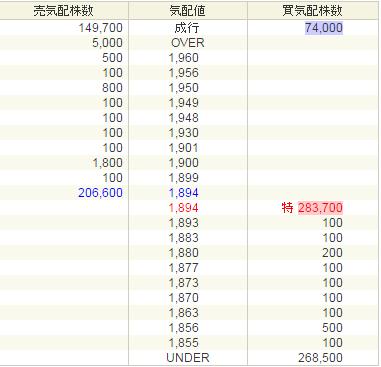 昭栄薬品(3537)IPO