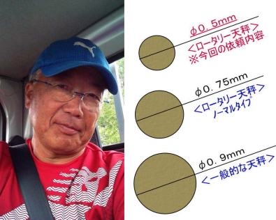 user-konnosan-05irai-01.jpg