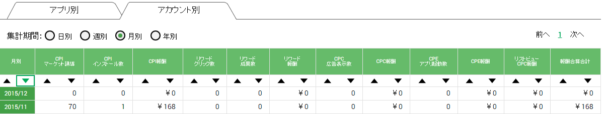 20151201appc168.png