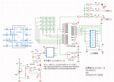 LTC1799とPSoCを使ったオシレータテンキー版