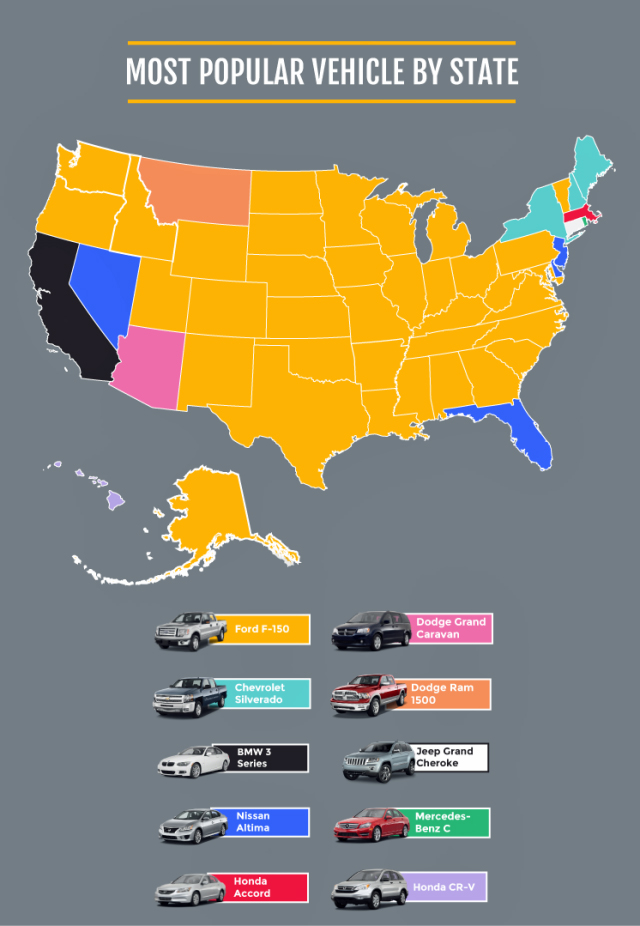 米国の各州で最も人気がある車種