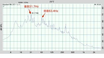 FFT32Hz.jpg