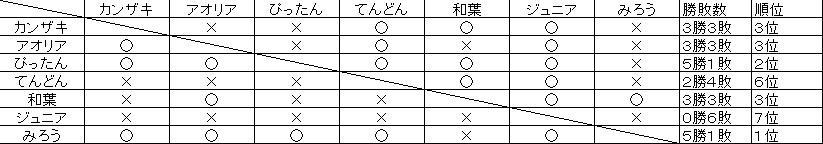 20151123164200f60.jpg