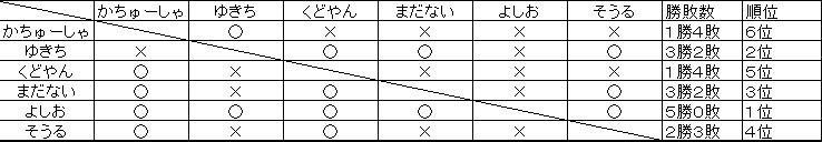 201511231642032a0.jpg