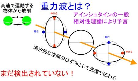重力波とは
