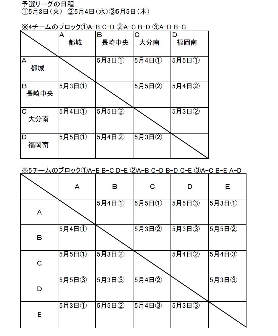 日本選手権九州予選大会2016nittei 表