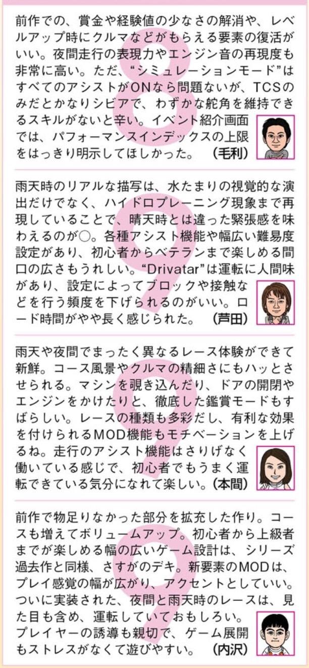 「Forza6」ファミ通レビューコメント