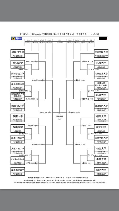 第64回(平成27年度)全日本大学サッカー選手権大会