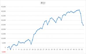 0313錬金術