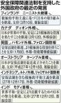 20160321-00000035-san-000-2-view.jpg